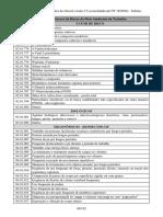 Tabela 23 Esocial - Riscos Ergonômicos.pdf