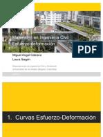 S2. Curvas Esfuerzo-Deformacion.pdf