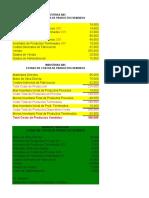 TALLER-3 Modelo Ejercicio Informe de Costos.xls