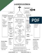 Gráfico tendência na IASD.pdf