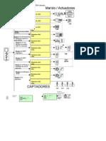 TP N°5-format A3-EDC 16 C34-Alumno