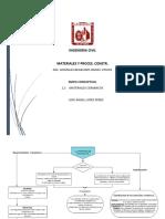 1.2 MATERIALES CERAMICOS.docx