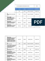 1. E5.P01_2 Lista de Doc de Procedencia Externa- Quejas V01