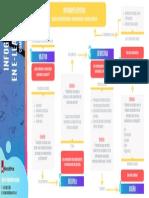 infografia_efectiva_elearning
