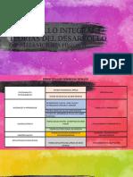 Teorias Del Desarrollo [Autoguardado]