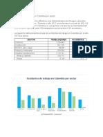 RESULTADOS TASA DE ACCIDENTALIDAD (1)
