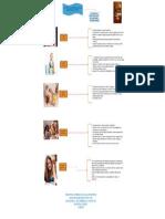RECETA DE VIDA-TEORIA PSICOSEXUAL DE FREUD (1).pdf