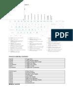 AutoCAD SHORTCUTS -cy.docx