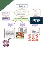 aplicaciones-gelatina
