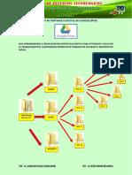 CREANDO MI PORTAFOLIO DIGITAL EN GOOGLE DRIVE 2020.pdf