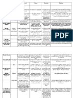 Copia de RESUMEN MUSCULOS =) (segundo reparto).pdf