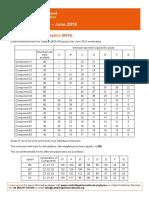 551746-physics-grade-threshold-table-0625-.pdf