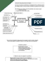 Module-de-gestion-du-temps.pdf