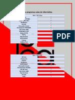 Programas salas PCA