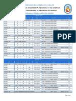 Programacion Academica-19-09-2020 20_40_01.pdf