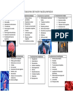 Complicaciones del prematuro1.docx