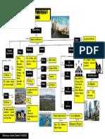 mapa conceptual division de Panamá