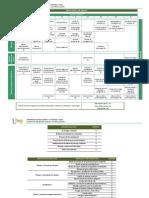 Plan_de_estudio_ingenieria_ambiental1[1]