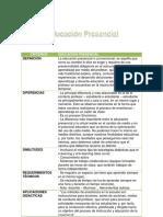 Educacion Presencial.pdf