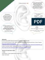 Entrega # 1_083120_El Oído y la Audición