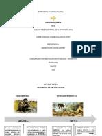 LINEA DEL TIEMPO HISTRORIA DE LA PSICOPATOLOGIA