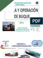 TEORIA DE BUQUE - CONTENEDORES - CLASE 2DA SEMANA