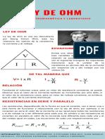 Infografía Ley de Ohm