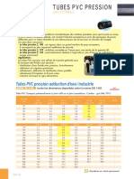 Tubes PVC pression.pdf