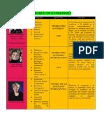 TEORIAS DE ENFERMERÍA.pdf