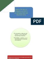 IMPACTO DE LA FORMULACIÓN Y ELABORACIÓN DE PROYECTOS.