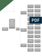 MAPA METODOS DE INVESTIGACION.pdf