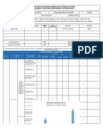 Evaluacion del SG-SST