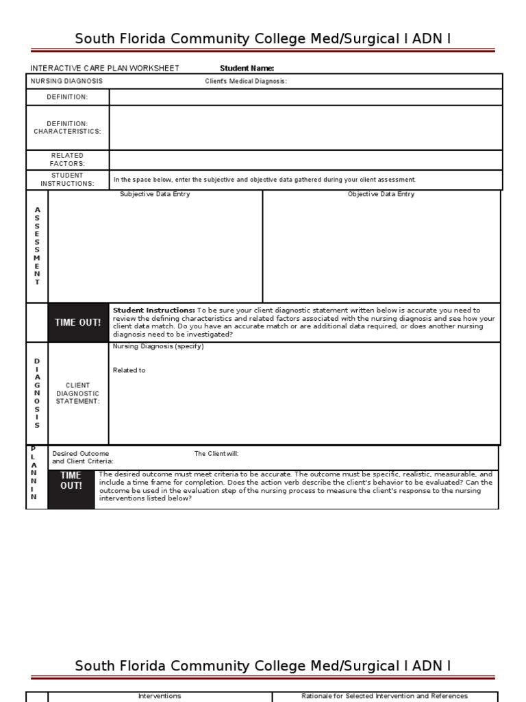 Care_Plan_Template | Nursing | Medical Diagnosis