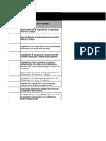 indicadores de capacitacion final 2016.