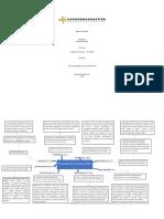 mapa conseptual 8 pensadores .pdf