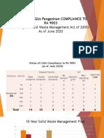 SWM Pangasinan Status June 2020