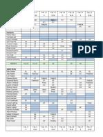 Feb 2011 Master Schedule