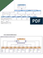 eSolex STI2D_Activité N°1_Diagrammes SYSML_Partiel