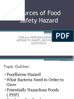 Sources of Food Safety Hazard