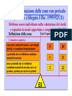 quadro sinottico ATEX