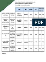 HOM_SCIE_FORMAÇÃO_SITE_70h_08-05-2019