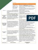 Geografía resumen 1er parcial.pdf