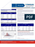 DERIVATIVE REPORT FOR 28 JAN - MANSUKH INVESTMENT AND TRADING SOLUTIONS