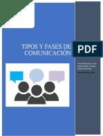 TIPOS  Y FASES DE COMUNICACIÓN.docx