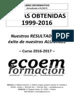 Plazas-ECOEM-2016