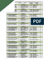 Список электромонтеров на 23.07.2013