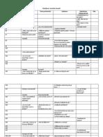 planificaregrupamijlocieantonovici