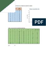 7 tabla 3.7 datos muetrales de la tienda