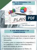 Presentacion Nº 4 LA OFERTA, LA DEMANDA Y EL MERCADO