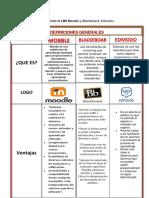 Nuevo Documento de Microsoft Word (Autoguardado).pdf
